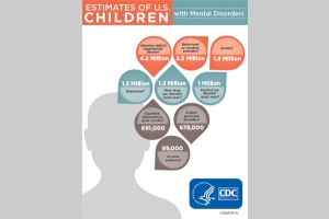 PDF infographic created by the CDC, which details statistics of children with mental health issues across the U.S.